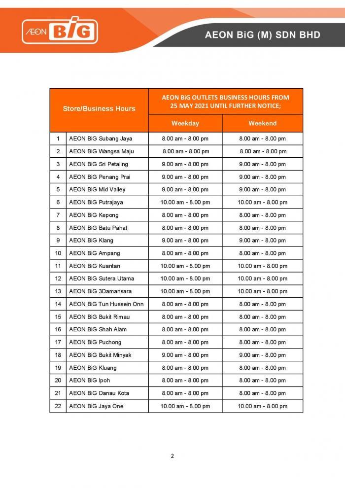 Supermarket-MCO-Opening-Hours-1-350x495 - Johor Kedah Kelantan Kuala Lumpur Melaka Negeri Sembilan Pahang Penang Perak Perlis Promotions & Freebies Putrajaya Sabah Sarawak Selangor Supermarket & Hypermarket Terengganu